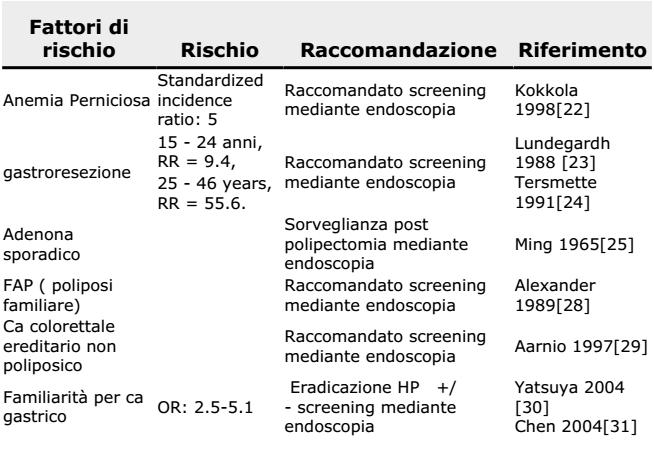 tabella_cancro_gastrico
